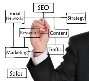Houston Search Engine Marketing
